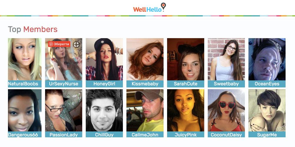 Wellhello top members
